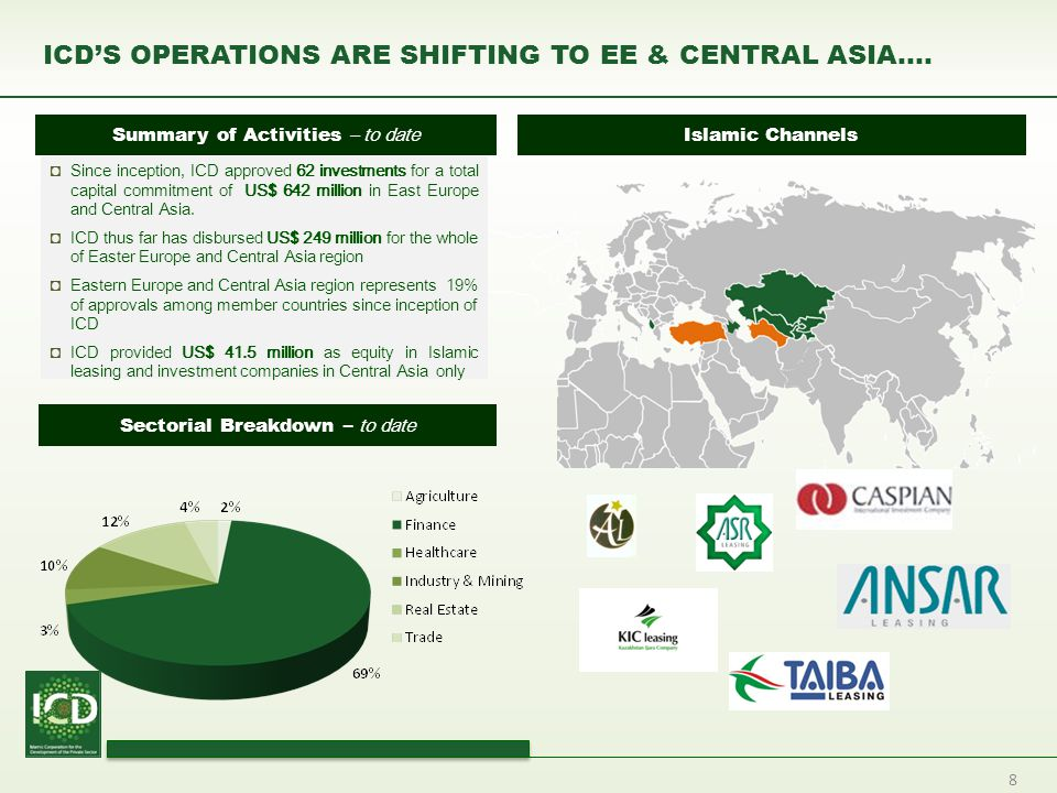 ICD'S OPERATIONS ARE SHIFTING TO EE & CENTRAL ASIA….
