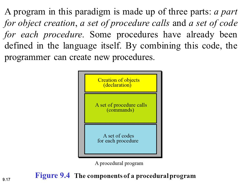 A program in this paradigm is made up of three parts: a part for object creation, a set of procedure calls and a set of code for each procedure. Some procedures have already been defined in the language itself. By combining this code, the programmer can create new procedures.