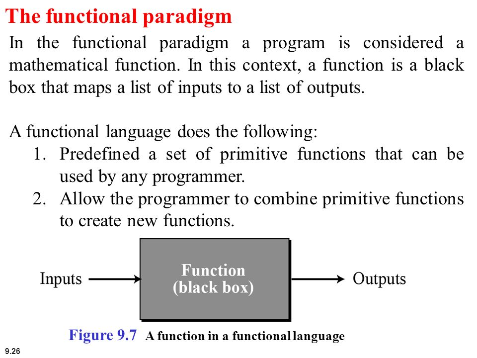 The functional paradigm