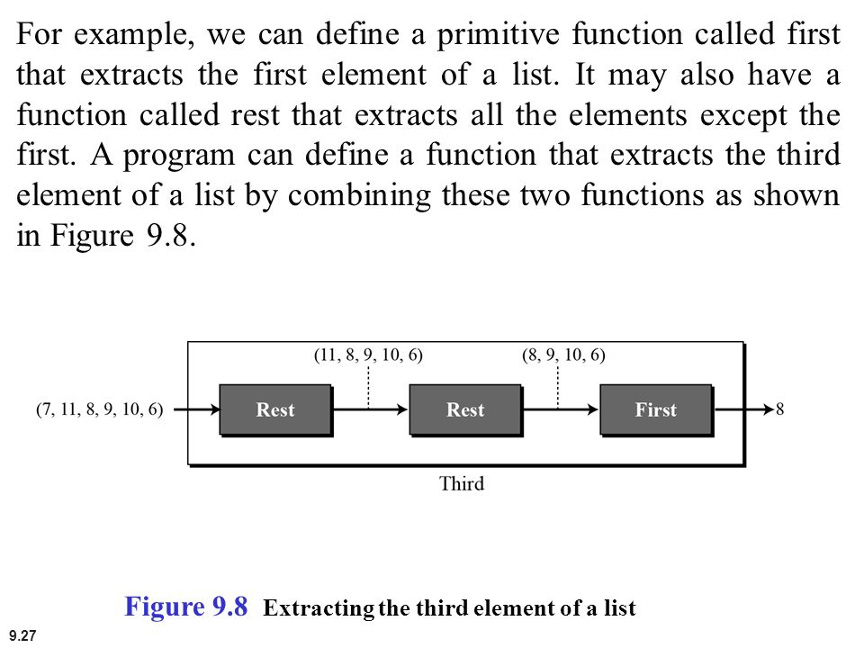 For example, we can define a primitive function called first that extracts the first element of a list. It may also have a function called rest that extracts all the elements except the first. A program can define a function that extracts the third element of a list by combining these two functions as shown in Figure 9.8.