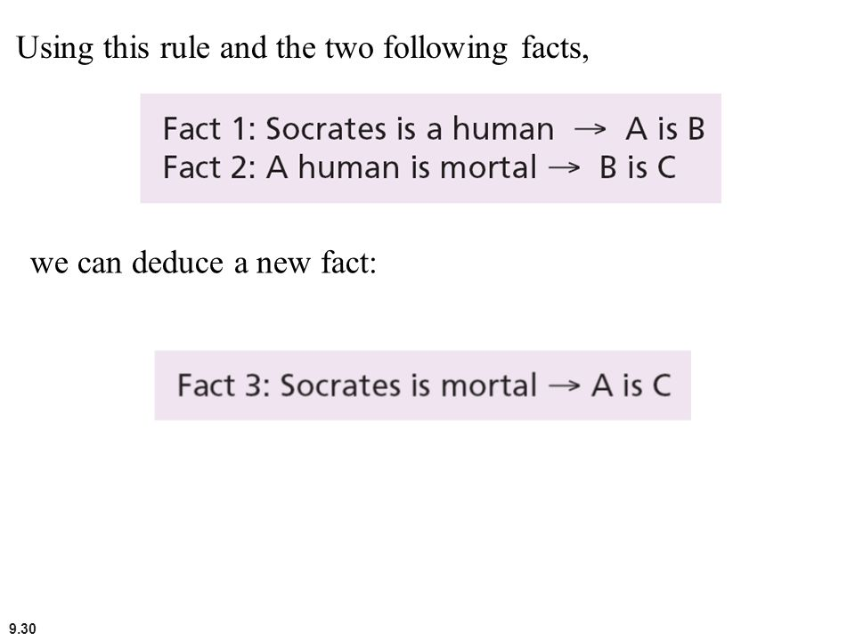 Using this rule and the two following facts,