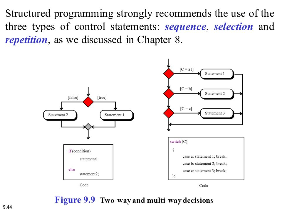 Structured programming strongly recommends the use of the three types of control statements: sequence, selection and repetition, as we discussed in Chapter 8.