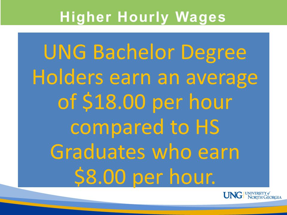 Higher Hourly Wages UNG Bachelor Degree Holders earn an average of $18.00 per hour compared to HS Graduates who earn $8.00 per hour.