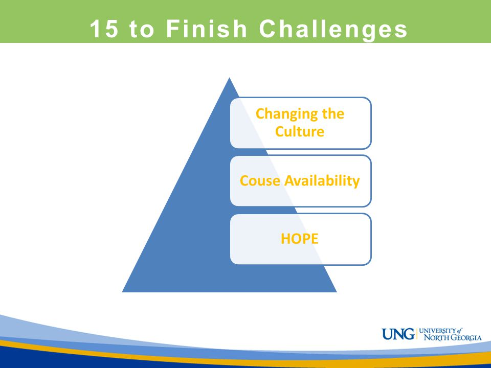 15 to Finish Challenges Changing the Culture Couse Availability HOPE