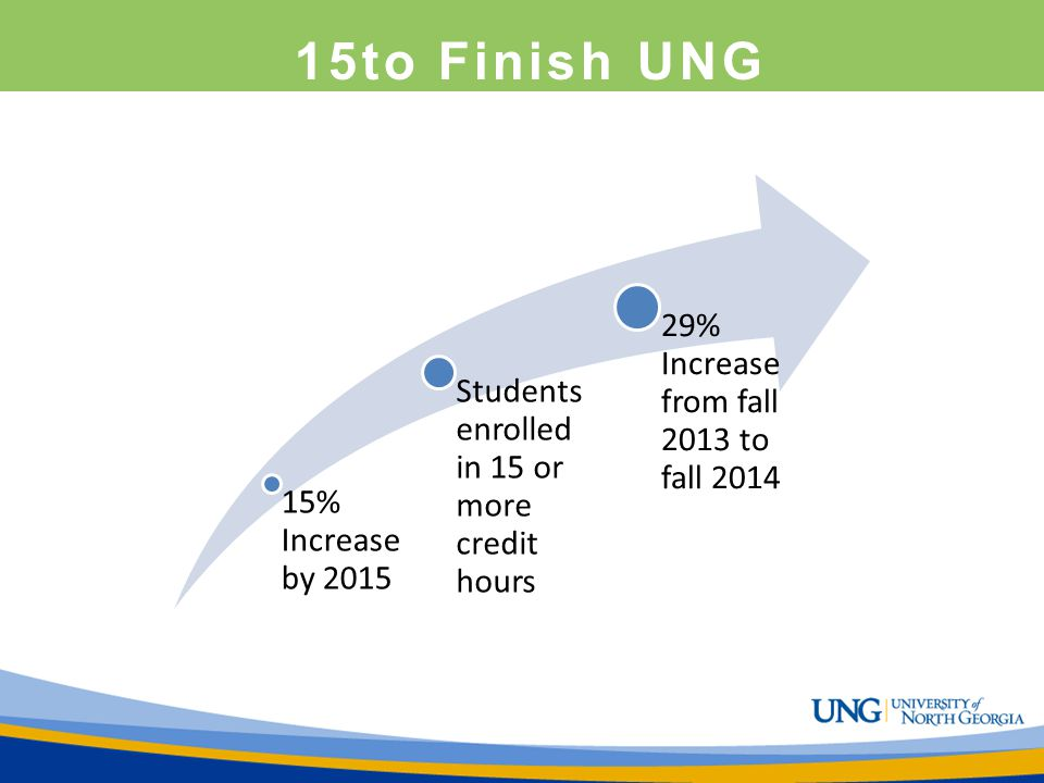 15to Finish UNG 29% Increase from fall 2013 to fall 2014