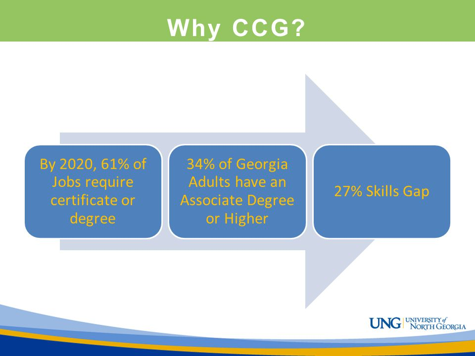 Why CCG By 2020, 61% of Jobs require certificate or degree