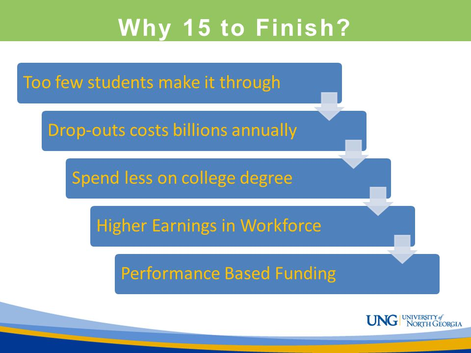 Why 15 to Finish Too few students make it through
