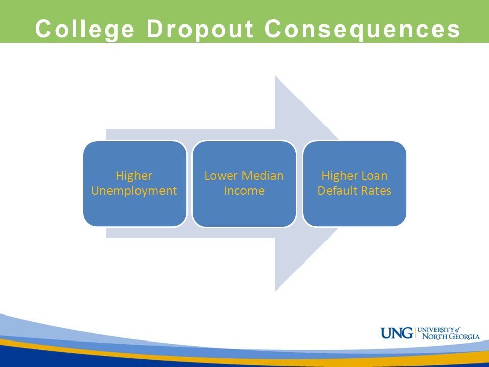 College Dropout Consequences