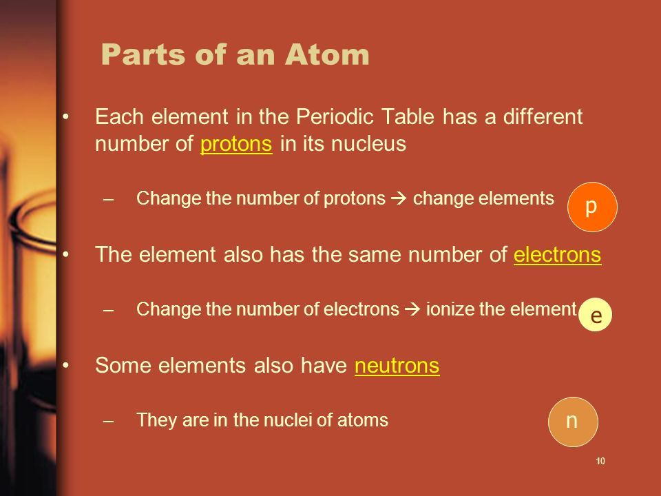 Parts of an Atom Each element in the Periodic Table has a different number of protons in its nucleus.
