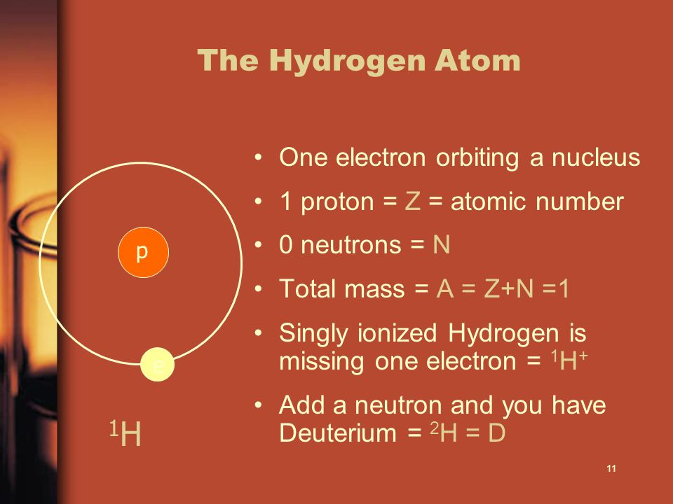 1H The Hydrogen Atom One electron orbiting a nucleus