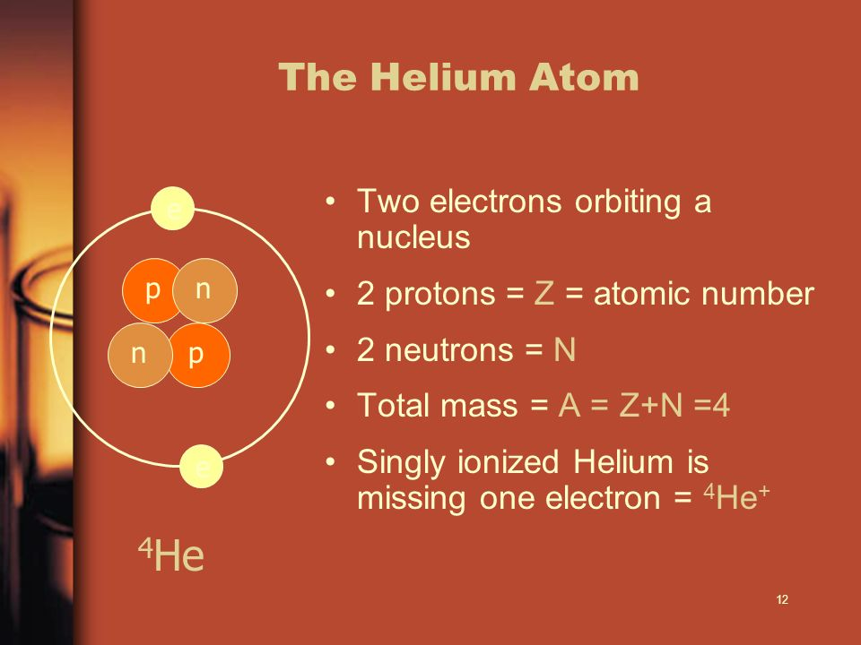 4He The Helium Atom Two electrons orbiting a nucleus