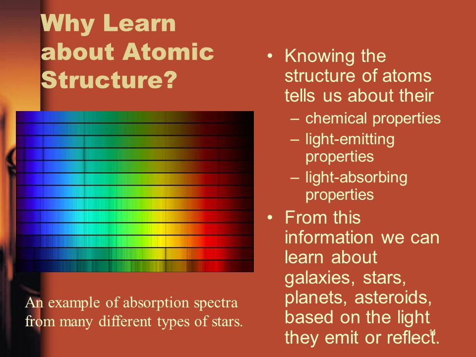 Why Learn about Atomic Structure