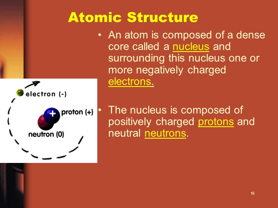 Atomic Structure An atom is composed of a dense core called a nucleus and surrounding this nucleus one or more negatively charged electrons.