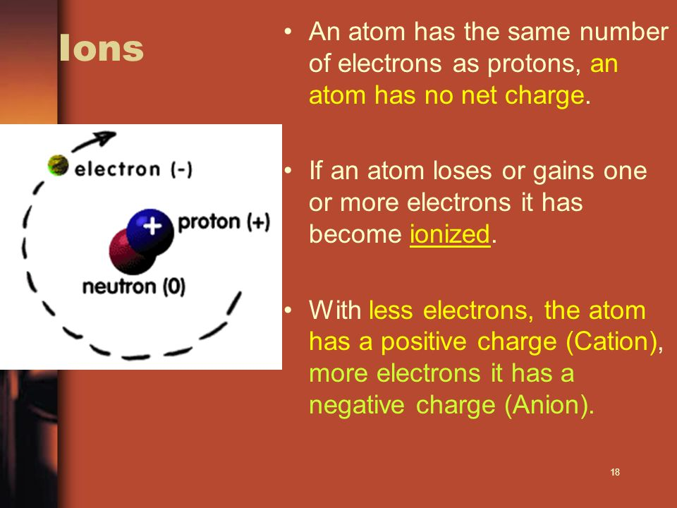 An atom has the same number of electrons as protons, an atom has no net charge.