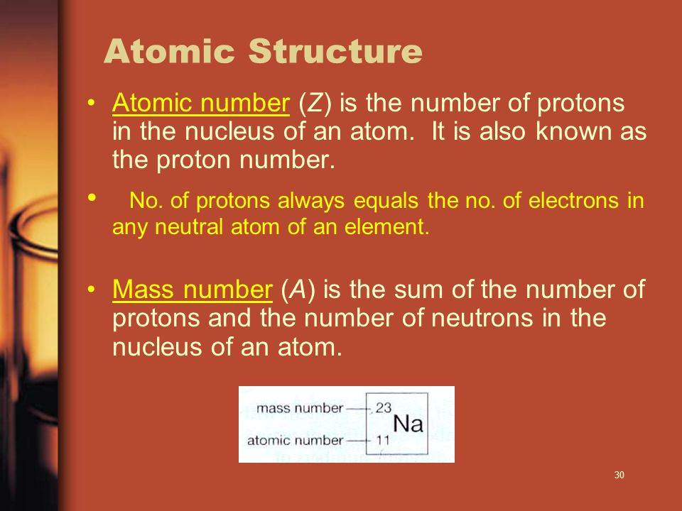 Atomic Structure Atomic number (Z) is the number of protons in the nucleus of an atom. It is also known as the proton number.