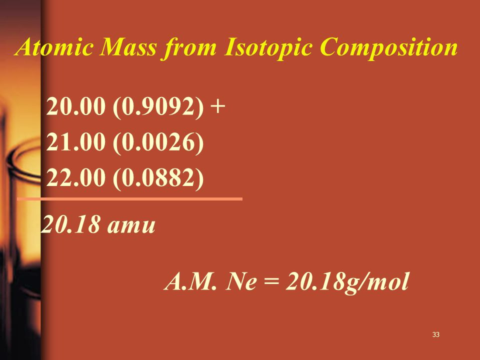 Atomic Mass from Isotopic Composition