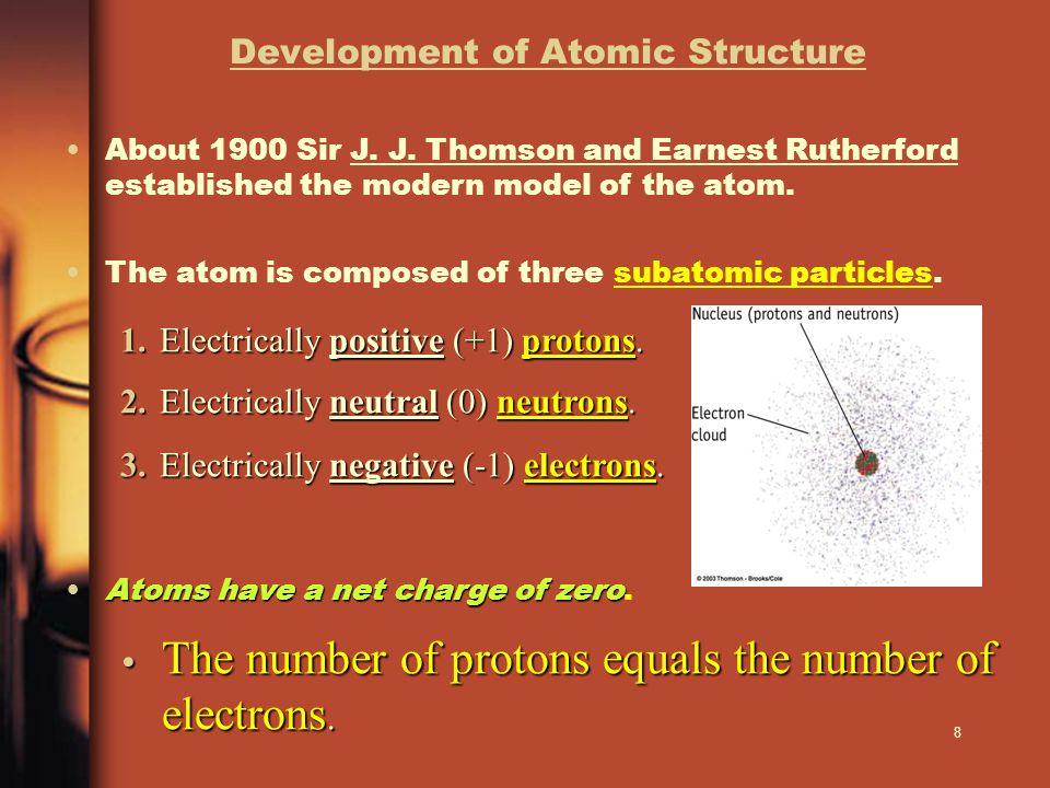 Development of Atomic Structure