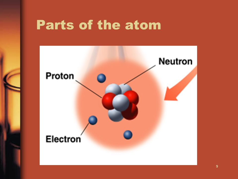 The Structure Of The Atom Ppt Video Online Download