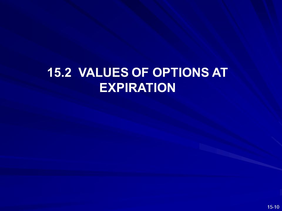 15.2 VALUES OF OPTIONS AT EXPIRATION