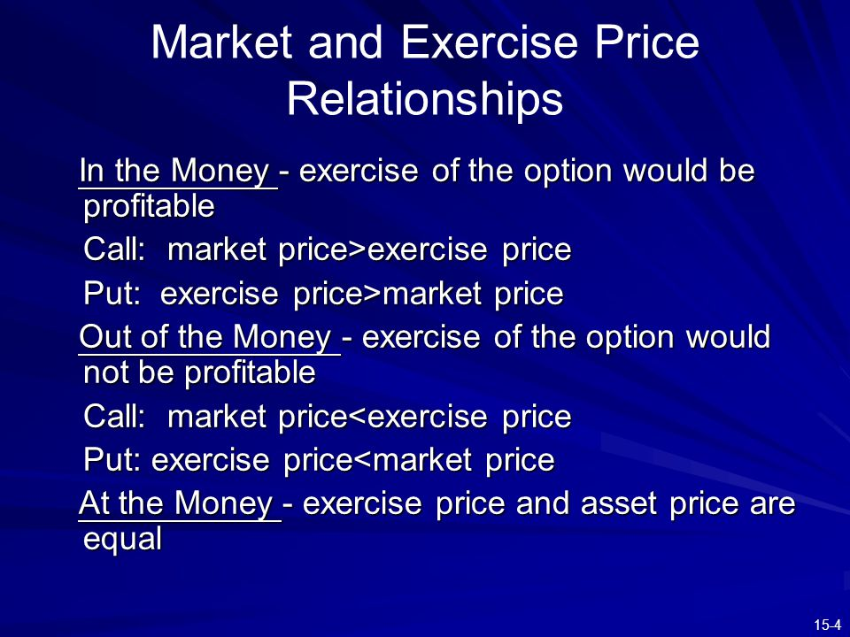 Market and Exercise Price Relationships
