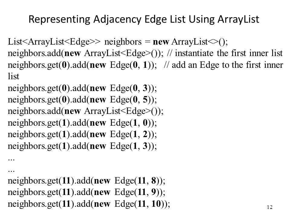 Representing Adjacency Edge List Using ArrayList