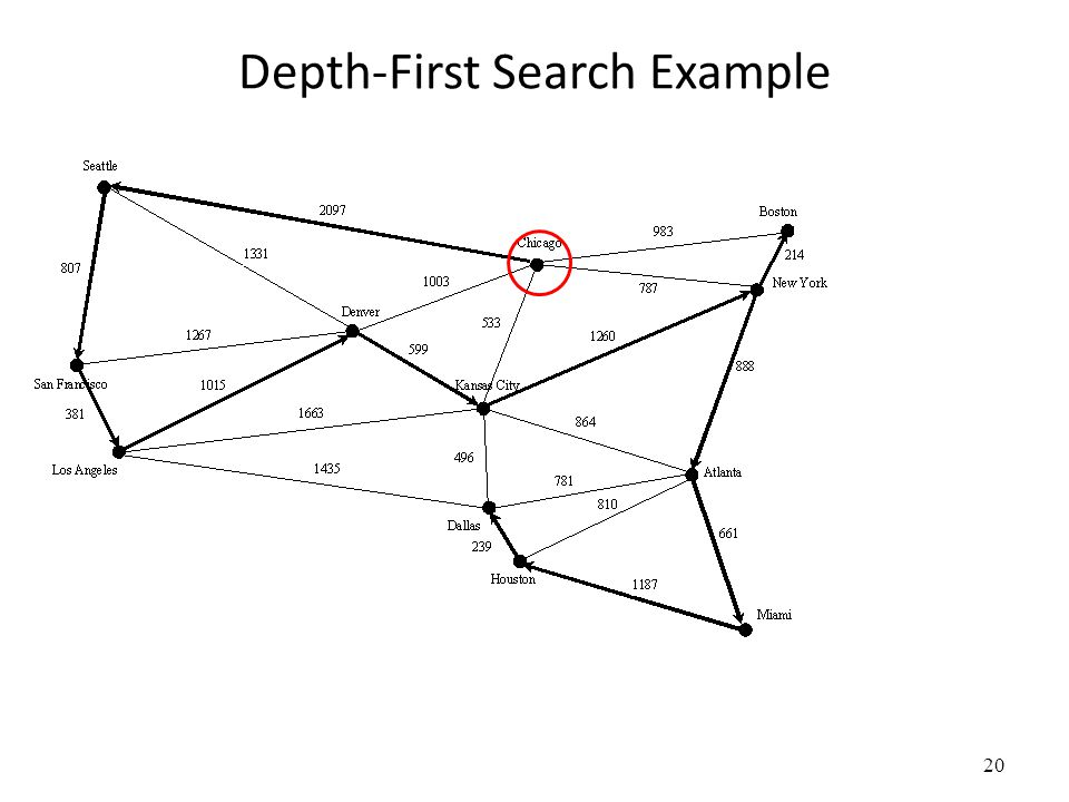 Depth-First Search Example