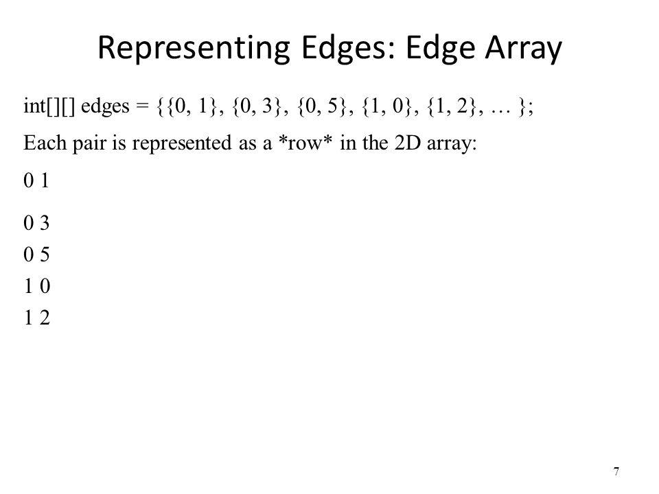 Representing Edges: Edge Array