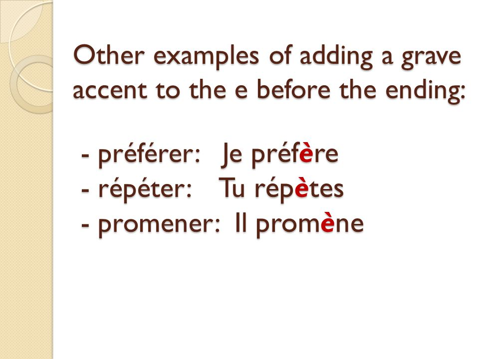Other examples of adding a grave accent to the e before the ending: - préférer: Je préfère - répéter: Tu répètes - promener: Il promène