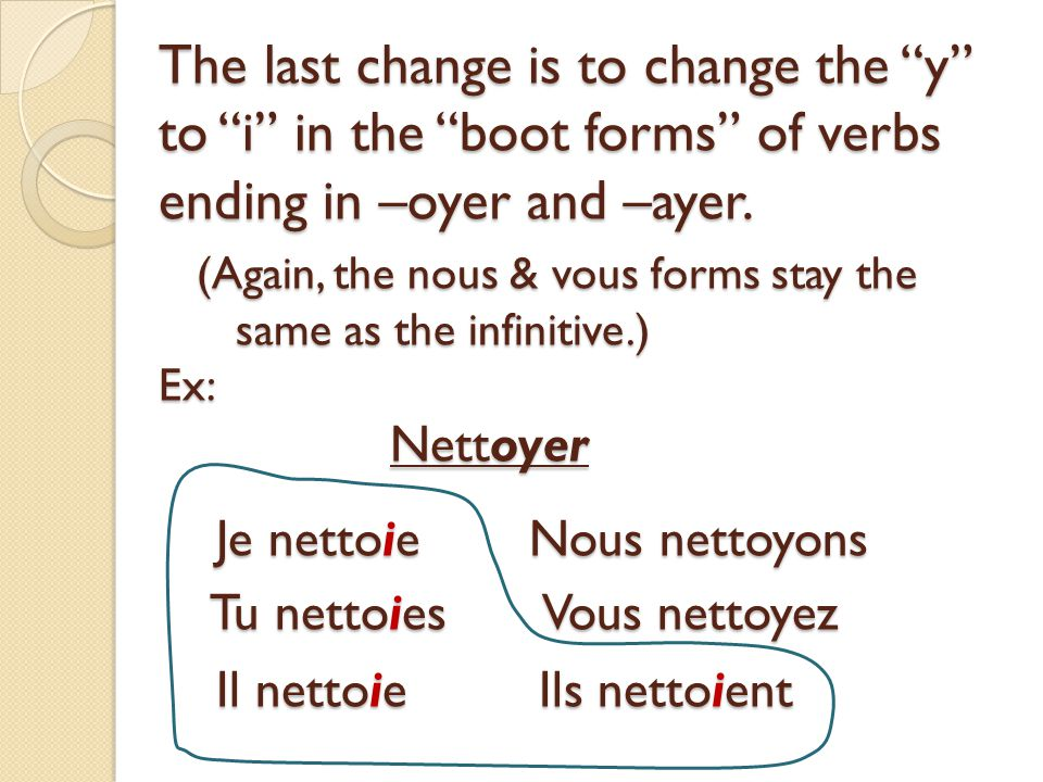 The last change is to change the y to i in the boot forms of verbs ending in –oyer and –ayer.