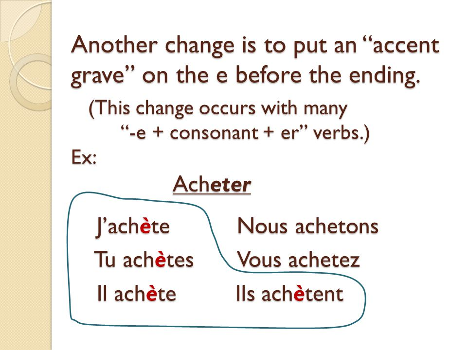 Another change is to put an accent grave on the e before the ending