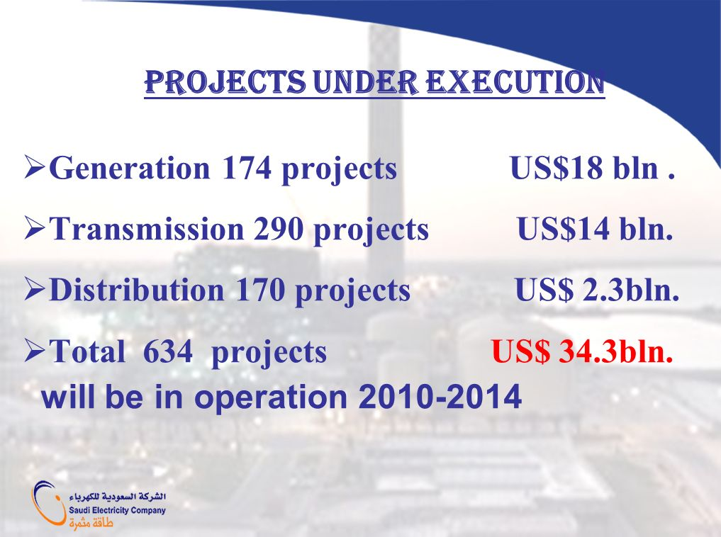 projects Under Execution