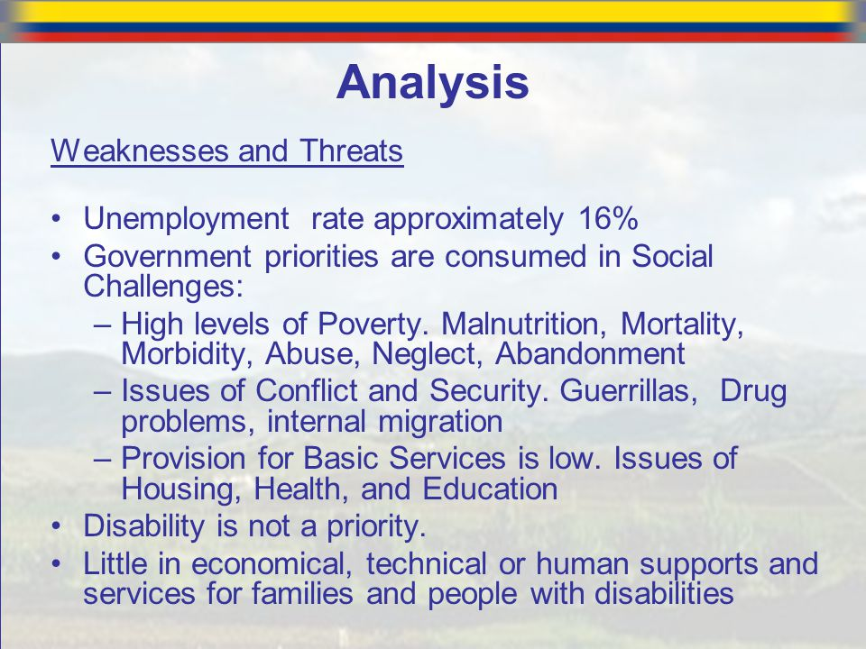 Analysis Weaknesses and Threats Unemployment rate approximately 16%