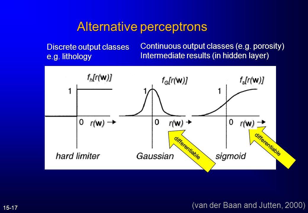 Alternative perceptrons