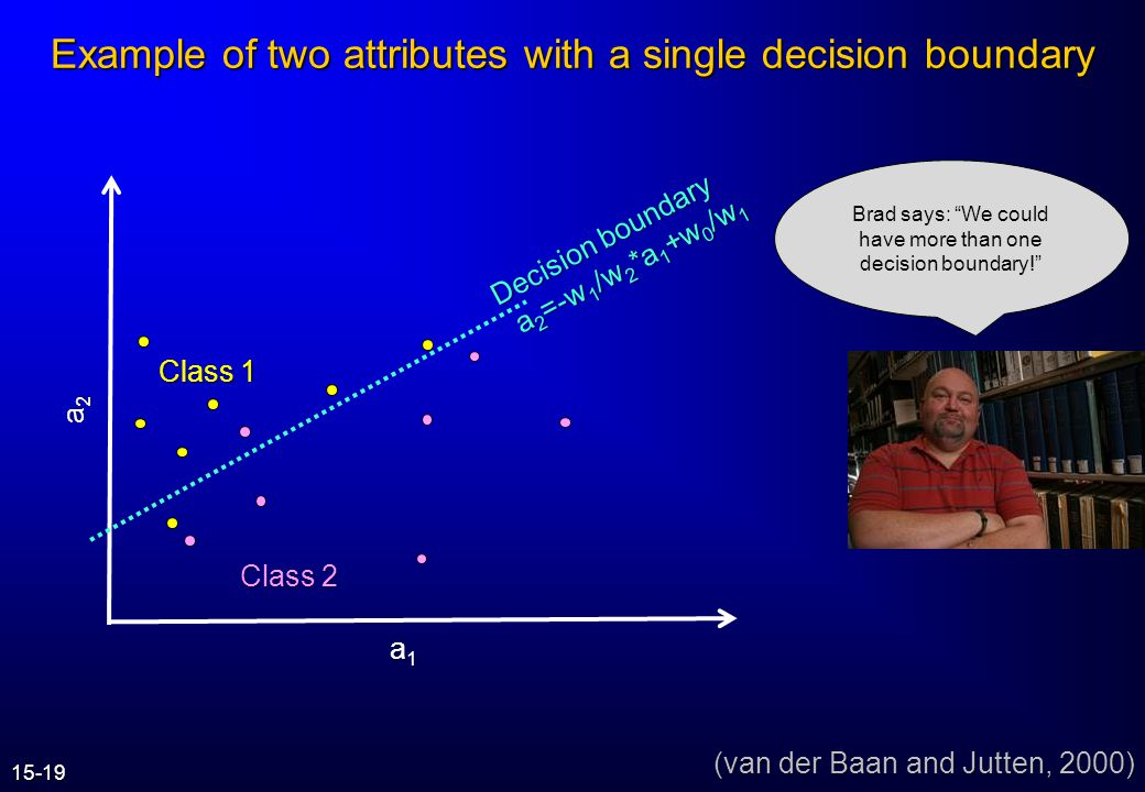 Example of two attributes with a single decision boundary