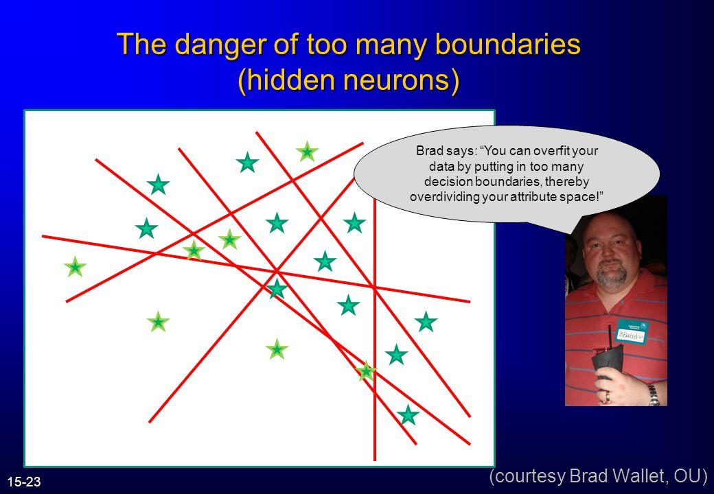 The danger of too many boundaries (hidden neurons)