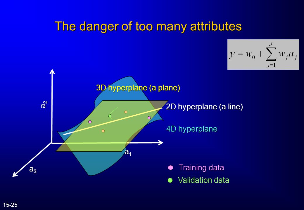 The danger of too many attributes