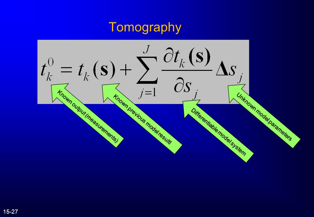 Tomography Known output (measurements) Unknown model parameters