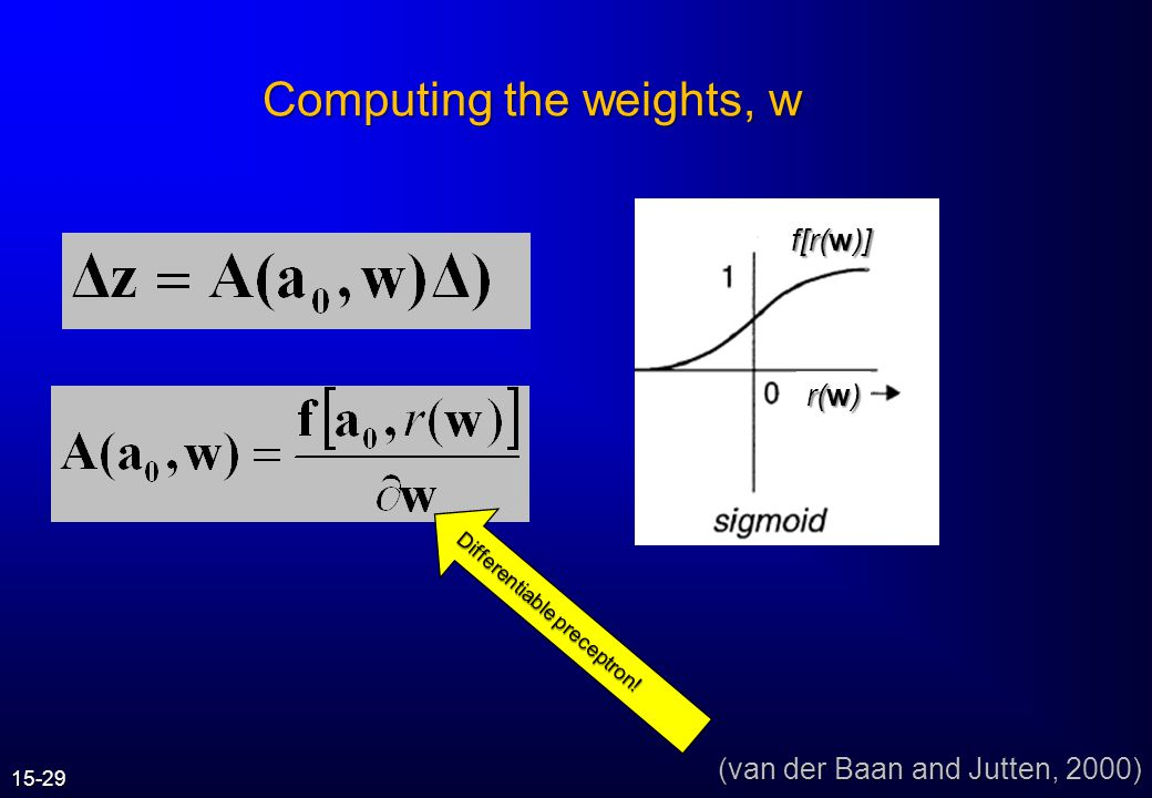 Computing the weights, w