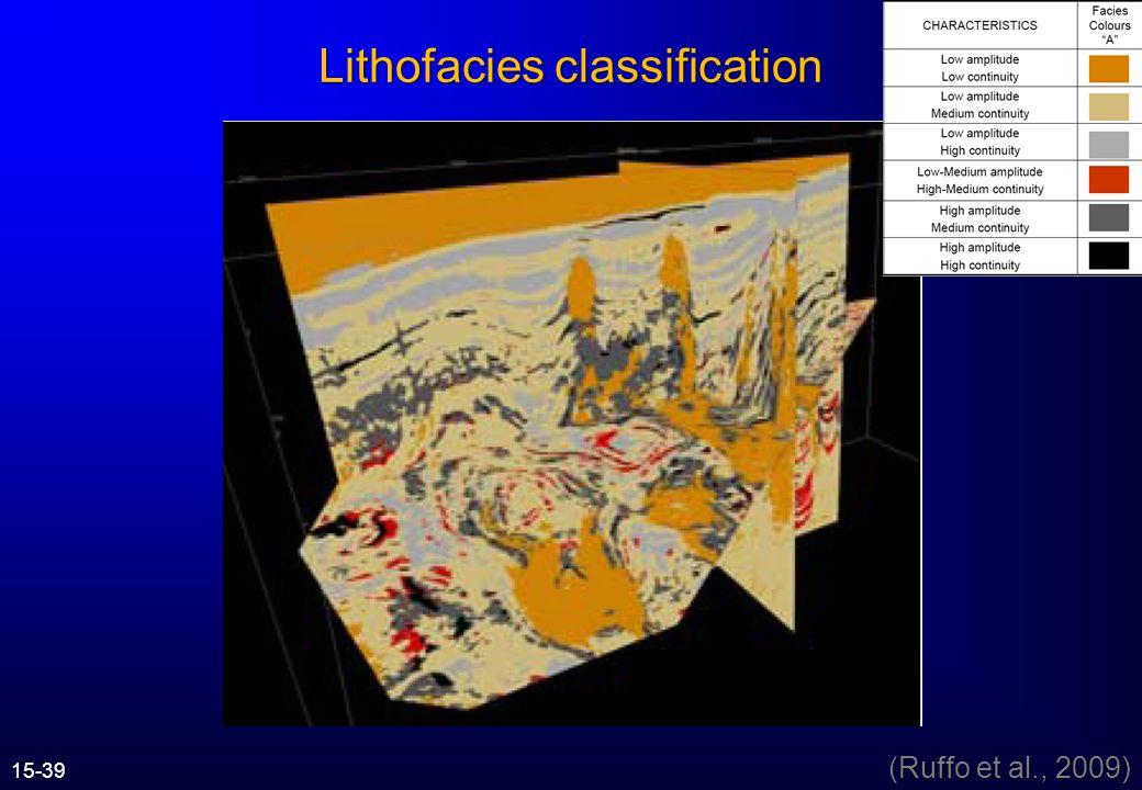 Lithofacies classification