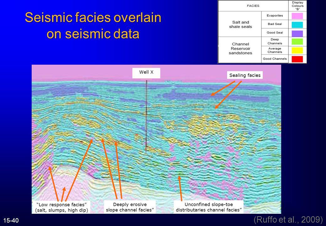 Seismic facies overlain on seismic data