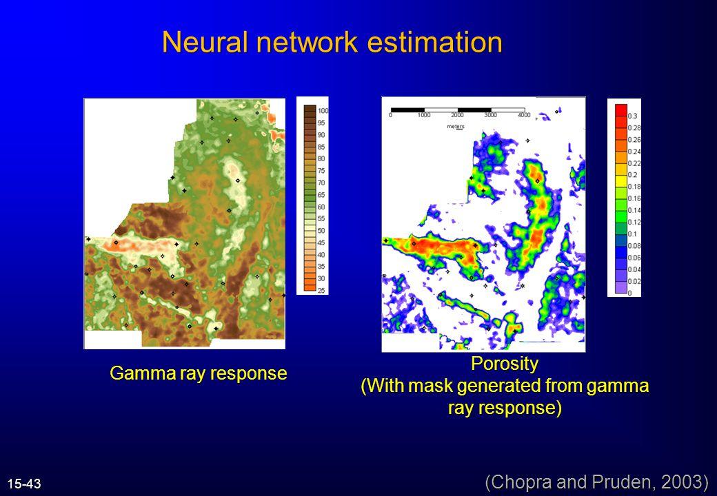 Neural network estimation