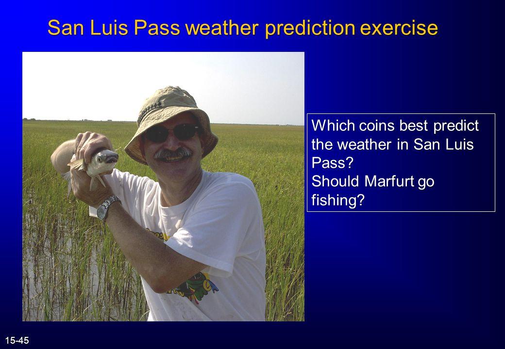 San Luis Pass weather prediction exercise