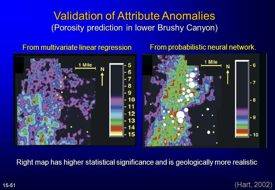 Validation of Attribute Anomalies