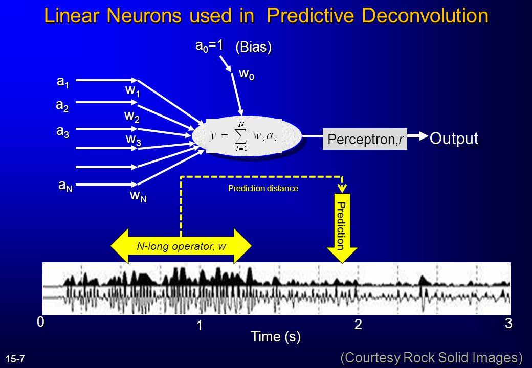 Linear Neurons used in Predictive Deconvolution