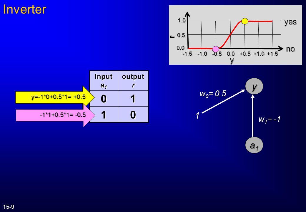 Inverter 1 y 1 a1 yes r no y w0= 0.5 w1= -1 input a1 output r