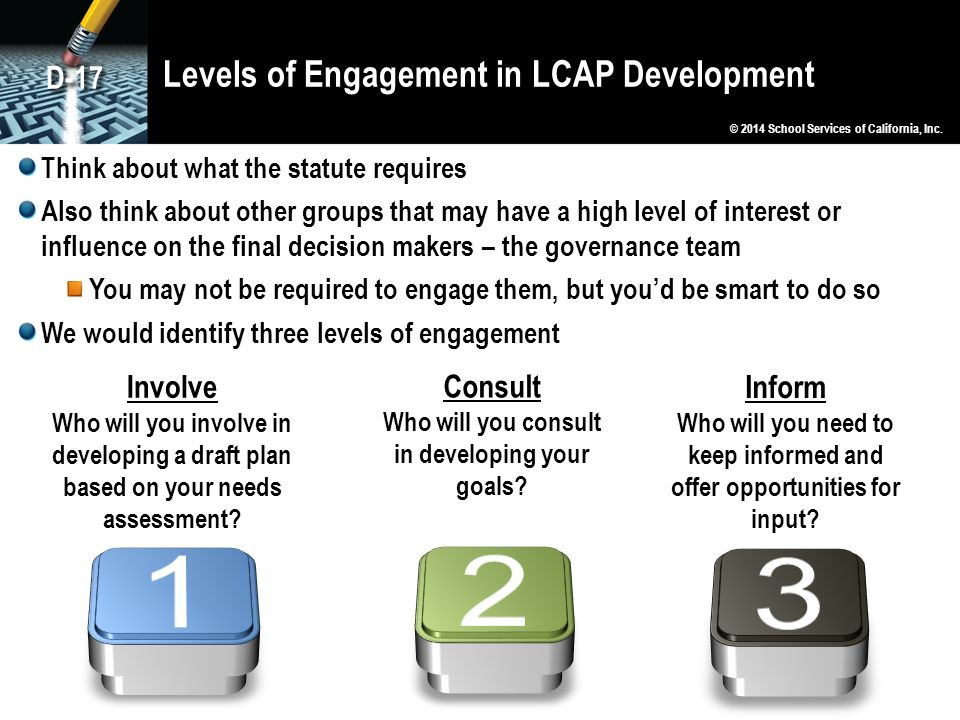 Levels of Engagement in LCAP Development