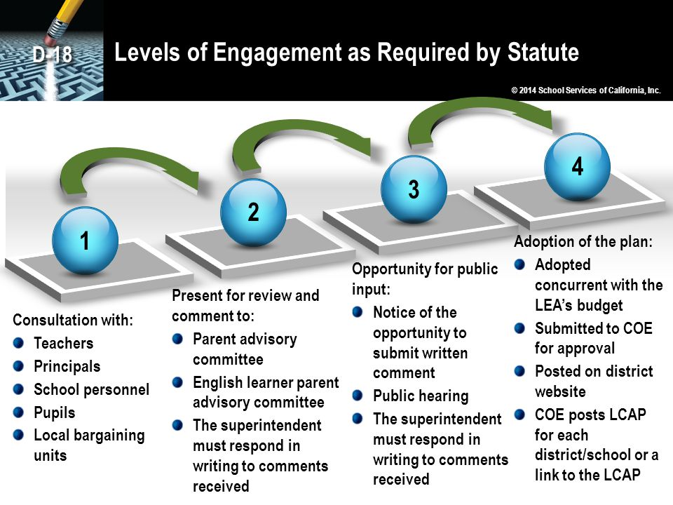 Levels of Engagement as Required by Statute
