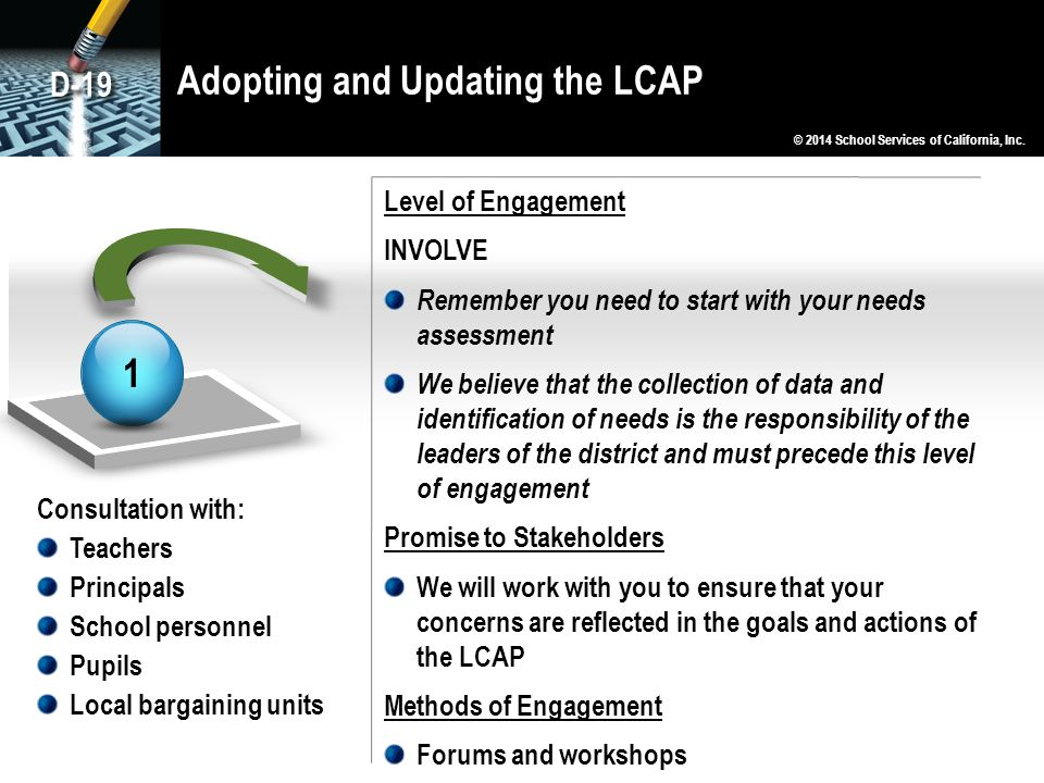 Adopting and Updating the LCAP