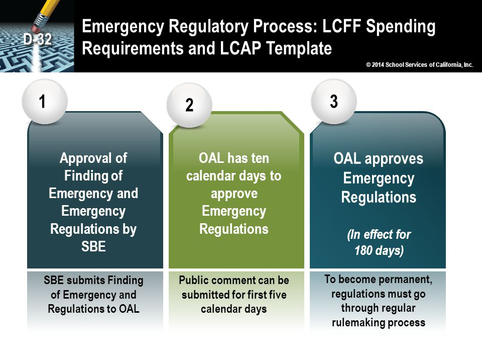 Emergency Regulatory Process: LCFF Spending Requirements and LCAP Template