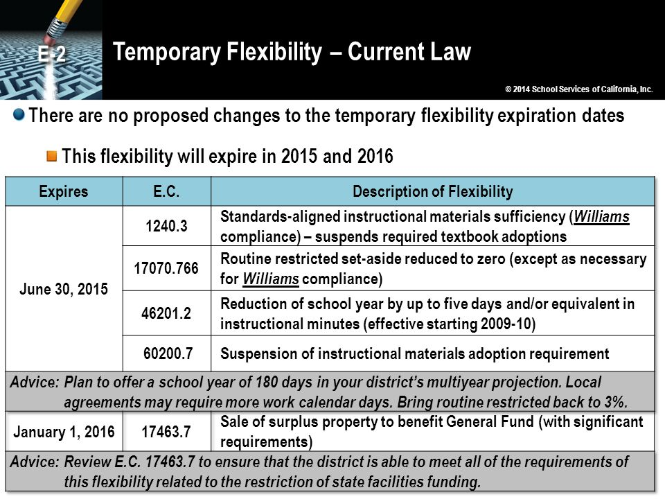 Temporary Flexibility – Current Law